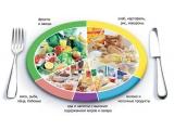 Жара - иконка «питание» в Борисоглебске